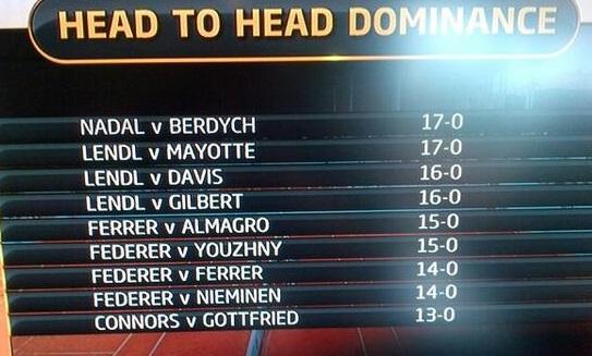 Надал с нов рекорд - вече има 17 поредни победи над Бердих